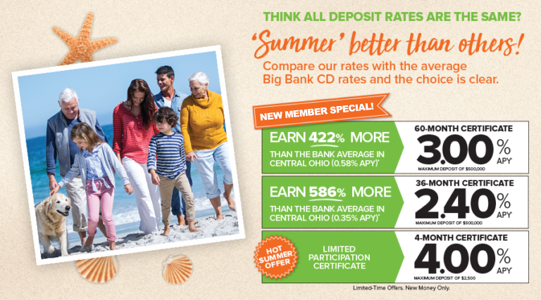 Compare Pathways Deposit Certificate Specials To The Average Bank