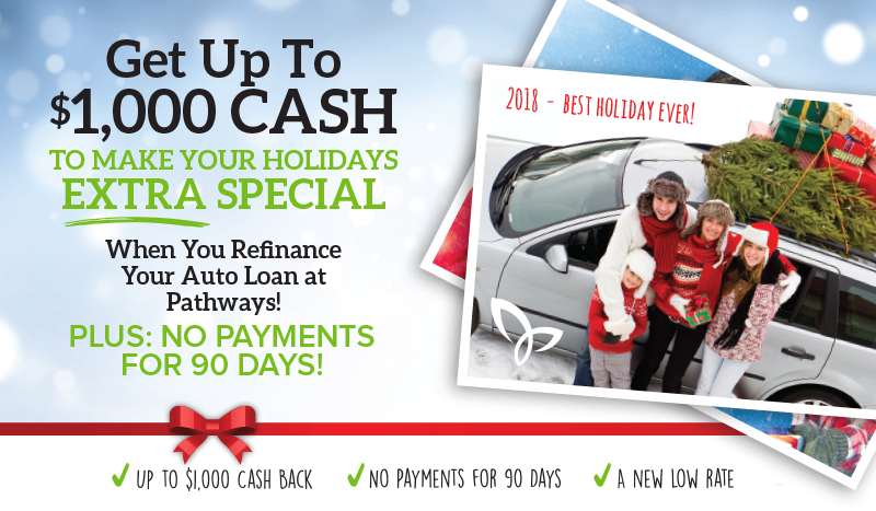 Holiday Auto Loan Refinance Offer