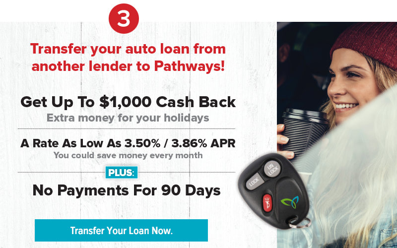 Auto Loan Refinance offer